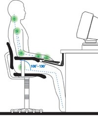 "Computer Posture – The 21st Century Take on the ""Tug of War"""